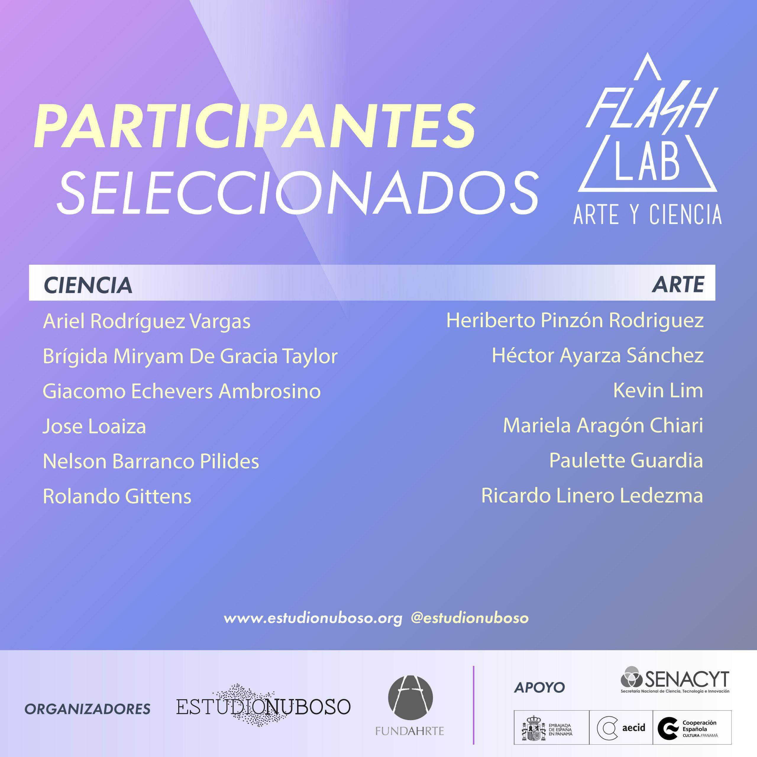 Resultados de la Convocatoria Flash LAB de Arte y Ciencia
